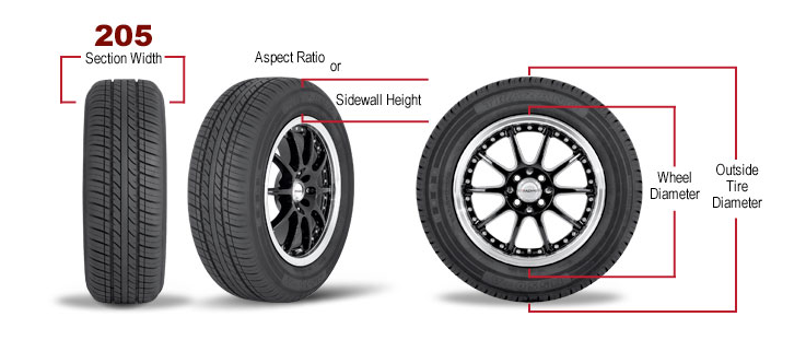 What Do The Numbers On Tires Mean >> Tires Size Meanings Sidemention Adtddns Asia